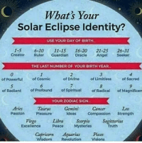 Day Of Birth: What's Your  Solar Eclipse Identity?  USE YOUR DAY OF BIRTH  1-5 6-1011-15 16-20 21-25 26-31  CreatorRuler Guardian Oracle Angel Seeker  THE LAST NUMBER OF YOUR BIRTH YEAR  0  of Powerful  2  of Divine  3  of Cosmic  of Limitlessof Sacred  5  8  of Radiant of Profound of Spiritual of Radical of Magnificern  YOUR ZODIAC SIGN  Aries  Passion  Gemini  Ideas Compassion Strength  Cancer  eo  TauruS  Pleasure  VirgoLibraScorpio Sagittarius  Excellence Peace Mysteries  Truth  Capricorn  Wisdom  AquariusPisces  Revolution Visions