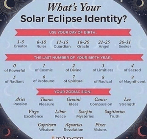 limitless: What's Your  Solar Eclipse Identity?  USE YOURDAY OF BIRTH  1-5  6-10 11-1516-20 21-25 26-31  Creator RulorGuardian Oracto Angol Sooker  THE LAST NUMBER OF YOUR BIRTH YEAR  0  of Powerful  of Cosmic  of Divino  of Limitless  of Sacred  8  of Radical  of Radiant  of Profound  of Spiritual  of Magnificent  Aries  Passion  Taurus  Pleasuro  Gemini  Ideas Compassion Strength  Cancer  Leo  Excelfence Pabra Scorhio Sagitarins  Virgo  Excellence  Sagittarius  Truth  PeacoMysterics  Capricorn qus Pisces  Wisdom Revolution  Visions