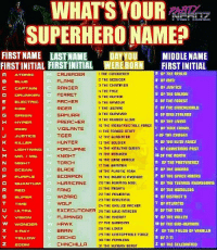 7/11, Amazon, and Beautiful: WHAT'S YOUR  SUPERHERO NAME?  FIRST NAME LAST NAME  FIRSTINITIAL FIRSTINITIAL  DAYYOU MIDDLE NAME  ORN FIRST INITIAL  WERE B  R OF THE RERLITT  1 THE CONQUERER  2 THE SEDUCER  3 THE CHAMPION  FLAME  RANGER  FERRET  ARCHER  C CAPTAIN  THE FACE  S THE HUNTER  G THE §RVIOUR  7 THE UUIZARD  8 THE SURVIVOR  9 THE RUBBER GLOVE  10 THE InDESTRUCTIBLE FORCE  11 THE FEARED STAFF  12 THE ELADIATOR  13 THE 5OLDIER  14 THE KING/THE QUEED  15 THE REBUKER  G THE WISE ORACLE  17 THE HAMMER  18 THE PLASTIC FORK  19 THE ROURTIC R VENGER  20 THE RERPING SOUL  21 THE MIGHTY  22 THE PDWERFUL  23 THE BEAUTIFUL  24 THE SKILLED ARCHER  DRUNKEN  E ELECTRIC  D OF THE GALAX  E DR THE FOREST  F DF THE UNDERUIORLD  SAMURAI  PREACHER  VIGILANTE  TIGER  HUNTER  PORCUPINE  KNIGHT  TORCH  BLADE  H HYPER  H OF THE LivInG  OF TIME TRAVEL  IREN  OF THE CHOSE  K OF THE ELITE FORCE  OF CHRISTMAS PAST  M OF THE NORTH  JUSTICE  ELIGHTNING  M  MR. I MS.  OF THE PARTHNERDz  O OF THE UNDERD  P OF THE SPACE RIDERS  NIGHT  PURPLE  P SCORPION  DF THE TEENRGE RSSASSIAN5  R OF THE HOMELES5  B OF DISTRICT S  T OF RTLANTis  U OF THE TREE  V OF THE VALLES  W OF THE SUB-HUmAnS5  Z OF THE FIELDS OF VAHALLA  HURRICRNE  PEN造  EXCECUTIONER 2S THE UILD Amazon  FLAMINGO  26 THE GHERIFF  27 THE GURRDIAN  28 THE LOVER  29 THE UNSTOPPABLE FORCE  30 THE FERRLESS  31 THE HUNGRH BEAST  日RRIN  OF 7-11  2 OF THE CELEBRATED  CHINCHILLA WHAT IS YOUR SUPERHERO NAME!?? FOLLOW THE INSTRUCTIONS then WRITE your NAME in the COMMENT SECTION & (if you want) TELL US YOUR BACKSTORY!! LOL PARTYNERDZINTERACTIVE hulk thor raiden hela Marvel movies cosplayers survey infinitygauntlet starlord netflix panel lukecage negan cosplayer blackpanther cosplay nerd infinitywar Thanos geekgirl partynerdz deadpool spiderman falcon lol guardiansofthegalaxy defenders