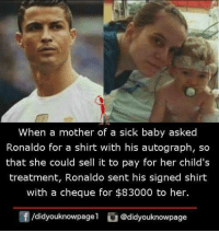 Memes, Ronaldo, and Sick: When a mother of a sick baby asked  Ronaldo for a shirt with his autograph, so  that she could sell it to pay for her child's  treatment, Ronaldo sent his signed shirt  with a cheque for $83000 to her.  /didyouknowpagel@didyouknowpage