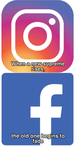 Like it or not, Instagram is now the most popular social media platform (excluding Youtube): When a new supreme  rises,  the old one begins to  fade Like it or not, Instagram is now the most popular social media platform (excluding Youtube)