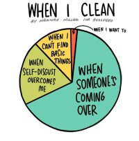 tru.: WHEN HiLLAm CLEAN  I WHEN I WANT To  WHEN I  CANT FIND  BASIC  WHEN THINCS  WHEN  SELF-DISGUST  SOMEONES  OVERCOMES  ME  COMING  OVER tru.