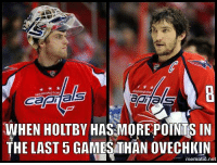 Hockey, Game, and Games: WHEN HOLTBY HAS MORE POINTS IN  THE LAST5 GAME THAN mematic.net Ovechkin has 0 points in last 5 games..... OUCH  - Connor McDavid