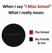 "School life is SuperFun & we all miss it when it's over 👌🏻: When I say ""I Miss School""  What I really mean:  The School  @ dekhbhai  My Friends  & Fun School life is SuperFun & we all miss it when it's over 👌🏻"