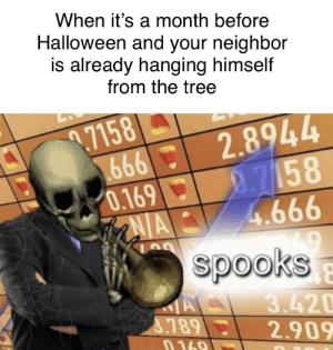 Sp00py Memes: When it's a month before  Halloween and your neighbor  is already hanging himself  from the tree  .7158  666  0.169  AIA  2.8944  0.7158  4.666  spooks  MA  .789  3.420  2.909 Sp00py Memes