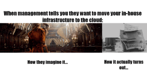 Cloud, House, and How: When management tells you they want to move your in-house  infrastructure to the cloud:  How it actually turns  out...  How they imagine it.. Moving to the cloud