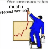 wholesome: When someone asks me how  much i  respect Women wholesome