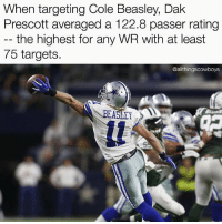 Memes, The League, and 🤖: When targeting Cole Beasley, Dak  Prescott averaged a 122.8 passer rating  the highest for any WR with at least  75 targets.  @althingscowboys  BEAS Cole Beasley, one of the most underrated Wide Receivers in the league. @bease11 🐝🐝🐝 DallasCowboys CowboysNation ✭