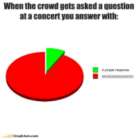 Answer, Com, and You: When the crowd gets asked a question  at a concert you answer with:  A proper response  GraphJam.com