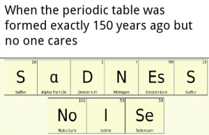 What Do You getWhen You Combine Helium Yttrium Selenium and