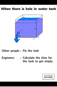 Tumblr, Http, and Time: When there is hole in water tank  Other people: Fix the hole  Engineers  Calculate the time for  the tank to get empty  THE FRUSTRATED  ENGINEER If you are a student Follow @studentlifeproblems