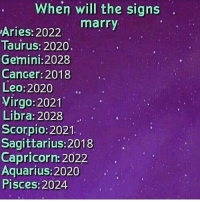 Gemini: When will the signs  marry  Aries: 2022  Taurus: 2020  Gemini: 2028  Cancer: 2018  Leo: 2020..  Virgo: 2021  Libra: 2028  Scorpio: 2021.  Sagittarius:2018  Capricorn: 2022  Aquarius: 2020  Pisces: 2024