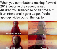 "It was for the greater good: When you contribute to making Rewind  2018 become the second most  disliked YouTube video of all time but  it unintentionally gets Logan Paul's  apology video out of the top ten  ""YouTube  Rewind 2018:  2. Everyone  YouTube Spotlight  Controls  Did you do it?  Rewind"" 18)  Yes.  11. ""So Sorry.""30 ogan Paul  What did it cost?  Everything It was for the greater good"