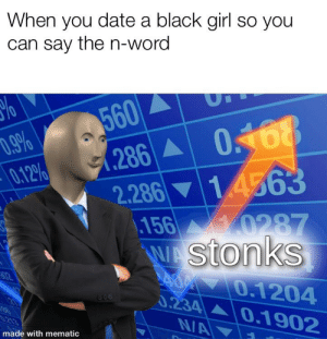 Black, Date, and Girl: When you date a black girl so you  can say the n-word  UT  560  (.286 0.468  D.9%  0.12%  2.286 14563  156 0287  WAStonks  A 0.1204  0.234 0.1902  N/A  N2  666  .213  made with mematic Straight from Art of the Deal