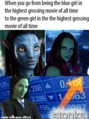 💚 Zoe Saldana 💙: When you go from being the blue girl in  the highest grossing movie of all time  to the green girl in the the highest grossing  movie of all time  .9%  .286 0168  0.12  1 4563  2.286  .156  0287  WAStonks  made with poor effort 💚 Zoe Saldana 💙