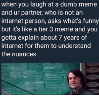 Dumb, Funny, and Internet: when you laugh at a dumb meme  and ur partner, who is not an  internet person, asks what's funny  but it's like a tier 3 meme and you  gotta explain about 7 years of  internet for them to understand  the nuances  Hord Rock Tag these uncultured swine.