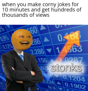 Stonks?????: when you make corny jokes for  10 minutes and get hundreds of  thousands of views  UI  60  86 0168  2.286 14563  .9%  0.12%  y0287  .156  W Stonks  02  O.1204  0.234 0.1902  21  NA  .213  027 Stonks?????