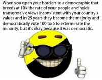 patreon.com/recreationalnukes 😎: When you open your borders to a demographic that  breeds at 10x the rate of your people and holds  transgressive views inconsistent with your country's  values and in 25 years they become the majority and  democratically vote 100 to 5 to exterminate the  minority, but it's okay because it was democratic. patreon.com/recreationalnukes 😎