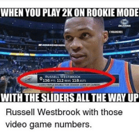 i remember i used to do this shit on 2k9 pullin from deep n shit for fun lol . but yo do i really have almost 3k posts cus i think ig twackin, i barely post: WHEN YOU PLAY 2K ON ROOKIE MODE  FOX  NBAMEMES  RUSSELL WESTBROOK  136 PTS 112 REBS 118 ASTS  O 6TH TRIPLE-DOUBLE THIS SEASON (43RO OF CAREER  WITH THE SLIDERS ALL THE WAY UP  Russell Westbrook with those  video game numbers i remember i used to do this shit on 2k9 pullin from deep n shit for fun lol . but yo do i really have almost 3k posts cus i think ig twackin, i barely post
