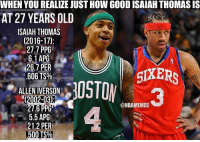 Most underrated player in the league? ... isaiahthomas isaiah thomas boston celtics allen iverson alleniverson ai nba meme memes nbamemes: WHEN YOU REALIZE JUST HOW GOOD ISAIAH THOMAS IS  AT 27 YEARS OLD  ISAIAH THOMAS  (2016-17).  27.7 PPG  6.1 APG  126.7 PER  SIXERS  .606 TS%  ALLEN IVERSON  (2002-03)  @NBAMEMES  27.6 PPG  5.5 APG  21.2 PER  500 TS% Most underrated player in the league? ... isaiahthomas isaiah thomas boston celtics allen iverson alleniverson ai nba meme memes nbamemes
