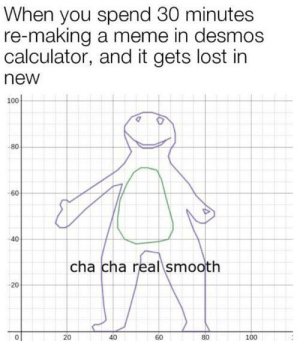 My head and hands hurts: When you spend 30 minutes  re-making a meme in desmos  calculator, and it gets lost in  new  100  -80  -60  40  cha cha real smooth  20  40  80  60  100  20 My head and hands hurts