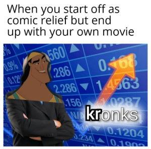 Movie, Comic, and Own: When you start off as  comic relief but end  up with your own movie  .9% 560  0.12  (.286 0168  2.286 14563  \156 0287  WEkronks  82  0.1204  0.234 0,190 Squeak Squeaker Squeaken