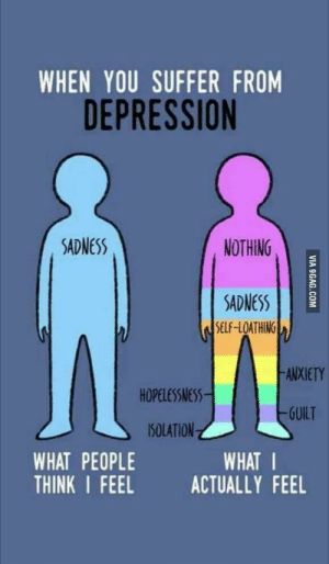 Anxiety, Depression, and Think: WHEN YOU SUFFER FROM  DEPRESSION  NOTHING  SADNESS  SADNESS  SELF-LOATHING  ANXIETY  HOPELESSNESS  SOLATION  THINK I FEEL ACTUALLY FEEL  GUILT  WHAT PEOPLE  WHAT I SaDnEsS