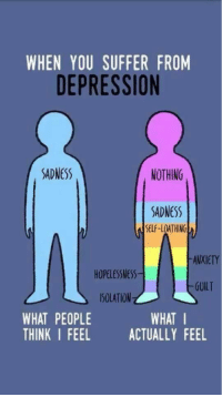 Anxiety, Depression, and Think: WHEN YOU SUFFER FROM  DEPRESSION  SADNESS  NOTHING  SADNESS  SELF-LOATHING  ANXIETY  HOPELESSNESS-  SOLATION  THINK I FEEL ACTUALLY FEEL  -GUILT  WHAT PEOPLE  WHAT I