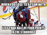 Memes, The League, and 🤖: WHEN YOULOSE TOATEAMWITH  LESS THAN HALFOF YOURPOINTS  IN THE  STANDINGS 68 points to 32 in the standings... Canadiens lose to the leagues worst Avs 4-0 LOL nhl hockey montrealcanadiens coloradoavalanche canadiens colorado