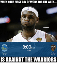 When Monday gives you hell. 😐: WHEN YOUR FIRST DAY OF WORK FOR THE WEEK...  @NBAMEMES  8:00PME  CAVALIERS  15/01  Cavaliers  26-16  Warriors  35-9  IS AGAINST THE WARRIORS When Monday gives you hell. 😐