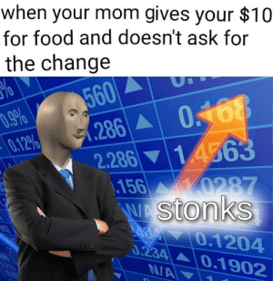 Food, Change, and Mom: when your mom gives your $10  for food and doesn't ask for  the change  560  .286 0168  14563  .9%  0.12%  2.286  156 0287  WAStonks  02  0.1204  0.234 0.1902  213  NA  0ZT You gotta do what you gotta do $$$