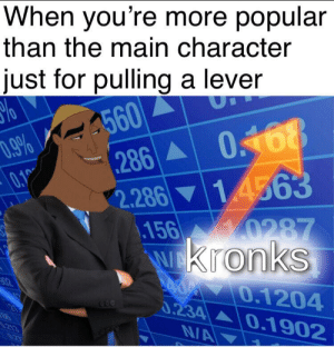 PULL THE LEVER by Litoman9 MORE MEMES: When you're more popular  than the main character  just for pulling a lever  .9% 560  0.1  %0  286 0468  14563  2.286  156 0287  WKronks  Y0.1204  0.234 0.1902  N/A  666  21  213  027 PULL THE LEVER by Litoman9 MORE MEMES