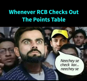 Memes, Sorry, and 🤖: Whenever RCB Checks Out  The Points Table  Neechey se  check kar...  neechey se I'm sorry for this post😿 [By Pranjal Malviya]