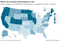 "Anaconda, Homeless, and Tumblr: Where it's easiest and hardest to vote  State rankings on the 2016 Cost of Voting Index (1-easiest to vote, 50  hardest)  NH-40  WA  ME  VT-21  MT  18  ND  MN  12  OR  MA-8  RI-27  CT-15  NJ-10  DE-25  ID  SD  38  NY  26  Ml  45  28  IA  PA  NE  он  IN 43  47  30  cO  VA  16  MO  29  KY  41  42  NC  24  SC  43  NM  36  34  MS AL GA  50  46  20  AK  25  32  19  WAPO.ST/WONKBLOG  Source: 2016 Cost of Voting Index bowiecadmium: beckettwasright:   nevver: Restrict the Vote Oregon should be the model for voting in the US.   I'm gonna keep banging this drum.  70% voter turnout in a mid-term. We have automatic opt-out voter registration if you get a state ID or drivers license (""motor voter"" registration). Voter registration is updated automatically if you move. It even pre-registers you when you're 16 so you don't have to worry when you turn 18!  Voting 100% vote by mail - ballots go out on the registration deadline to all eligible voters. You can mail it in until the mail-in deadline, but ballot boxes are open throughout the state until 8pm on Election Day for you to drop them off.  There's even mechanisms in place to allow the homeless to vote without a permanent address! And! You can vote at the local county elections office if something is wrong with your ballot.  If voting is easy - people vote!"