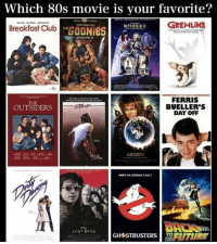 80s, Club, and Memes: Which 80s movie is your favorite?  Breakfast ClhutGOON  GREMLINS  BEETTEJUICE  Breakfast Club  3  FERRIS  BUELLER'S  DAY OFF  THE  OUTSIDERS  WHO YA GONNA CALL?  THE  LOST BOYS  GH STBUSTERS EUTURF
