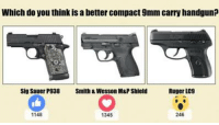 Guns, Memes, and 🤖: Which do you think isabetter compact 9mm carryhandgun?  Sig Sauer P938  Smith& Wesson M&P Shield  Ruger LC90  1148  246  1345 Our Gun vs. Gun Live Vote has ended.  You voted for the S&W M&P Shield. -------------------------------------------------------------------------- Gun vs. Gun - which do you think is the better ultra-compact, single-stacked 9mm handgun for concealed carry? LIVE VOTE and feel free to leave your thoughts in the comments section: 👍 = Sig Sauer P938 (1216 votes) ❤ = Smith & Wesson M&P Shield (1416 votes) 😮 = Ruger LC9 (275 votes)