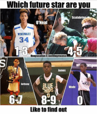 Future, Memes, and Blue: Which future star are you  Scalabri  O'Neal  WINDWARD  34  5  Hoopsnation XJoeltheprocessS  James  1 Anthony、 BLUE  Wade  HIPS  0  Like to find out Who'd you get? 👀