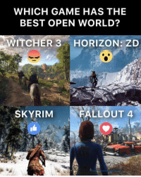 Fallout 4, Memes, and Skyrim: WHICH GAME HAS THE  BEST OPEN WORLD?  WITCHER 3 HORIZON: ZD  SKYRIM  FALLOUT 4