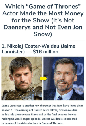 """Game of Thrones, Money, and Jaime Lannister: Which """"Game of Thrones""""  Actor Made the Most Money  for the Show (It's Not  Daenerys and Not Even Jon  Snow)  1. Nikolaj Coster-Waldau (Jaime  Lannister) $16 million  Jaime Lannister is another key character that fans have loved since  season 1. The earnings of Danish actor Nikolaj Coster-Waldau  in this role grew several times and by the final season, he was  making $1.2 million per episode. Coster-Waldau is considered  to be one of the richest actors in Game of Thrones. Mah man"""