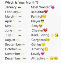 Memes, Genius, and 🤖: Which Is Your Month??  Most Wanted  January  Beautiful  February  March  Faithful  April  Player  Sexy  May  Cheater  June  Kind, Loving  July  August  Gorgeous  September  Genius  October  Amazing  November  Lovel  December  Attractive