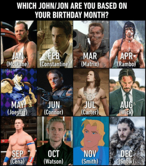 You are more than John Doe: WHICH JOHNIJON ARE YOU BASED ON  YOUR BIRTHDAY MONTH?  APR  JA  (McClane  MAR  (Mclane Constantine(Matrixi  R  (Rambo)  e) (Constantine  (JoestarCnnor) (Carter)Wick)  NOVDEC  SEPI-2 OCT  (Cena)(Watso) (Smith)Snow You are more than John Doe