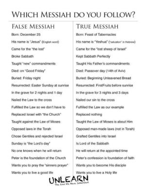 "Church, Easter, and Friday: WHICH MESSIAH DO YOU FOLLOW?  FALSE MESSIAH  Born: December 25  His name is ""Jesus"" (English word)  Came for the ""the lost  Broke Sabbath  Taught ""new commandments  Died: on ""Good Friday  Buried: Friday night  Resurrected: Easter Sunday at sunriseResurrected: FirstFruits before sunrise  In the grave for 2 nights and 1 day  Nailed the Law to the cross  Fulfilled the Law so we don't have to  Replaced Israel with ""the Church""  Taught against the Law of Moses  Opposed laws in the Torah  Chose Gentiles and rejected Israel  Sunday is the Lord's day  No one knows when he will return  Peter is the foundation of the Church  Wants you to pray the ""sinners prayer"" Wants you to become His disciple  Wants you to live a good life  TRUE MESSIAH  Born: Feast of Tabernacles  His name is ""Yeshua"" salvation"" in Hebrew  Came for the ""lost sheep of Israel""  Kept Sabbath Perfectly  Taught His Father's commandments  Died: Passover day (14th of Aviv)  Buried: Beginning Unleavened Bread  In the grave for 3 nights and 3 days  Nailed our sin to the cross  Fulfilled the Law as our example  Replaced nothing  Taught the Law of Moses is about Him  Opposed man-made laws (not in Torah)  Grafted Gentiles into Israel  Is Lord of the Sabbath  He will return at the appointed time  Peter's confession is foundation of faith  Wants you to live a Holy life  UNLEARN  The Lies We Have Inherited"