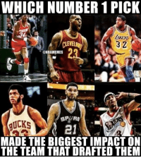Cavs, Nba, and Sixers: WHICH NUMBER 1 PICK  @NBAMEMES  BP R8  MADE THE BIGGESTIMPACT ON  THE TEAM THAT DRAFTED THEM Tough choice. #Rockets Nation #Cavs Nation #LakeShow #Bucks Nation #Spurs Nation #Sixers Nation