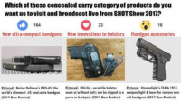 According to the FBI, 2016 set the all-time record on citizens obtaining concealed carry licenses and is being called the year of concealed carry.  That's why at the 2017 SHOT Show, we'll dedicate an entire day to exploring new products that have to do with concealed carry and broadcasting from the product booths live on The Right To Bear Arms. LIVE VOTE: Which of these do you want to see more of during our live broadcasts from SHOT Show 2017? 👍 = New ultra-compact handgun brands and models ❤ = Innovative new concealment holsters 😮 = Innovative new handgun accessories: Which of these concealed carry category of products do you  want us to visit and broadcast live from SHOTShoW2017P  164  23  16  New ultra-compact handguns New innovatians in holsters Handgun accessories  Eictyred: Heiner Defense's PKO4S, the  Eichwed: Ultidip versatile holster  Bistered: Streamlight's TUR-6 19  world's slimmest semi-auto handgun worn w/without belt ton bedipped in o weapons light & later for various non-  2011 New Product)  gurse er backpack (2017 New Product) nailhandguns (2017 New Product) According to the FBI, 2016 set the all-time record on citizens obtaining concealed carry licenses and is being called the year of concealed carry.  That's why at the 2017 SHOT Show, we'll dedicate an entire day to exploring new products that have to do with concealed carry and broadcasting from the product booths live on The Right To Bear Arms. LIVE VOTE: Which of these do you want to see more of during our live broadcasts from SHOT Show 2017? 👍 = New ultra-compact handgun brands and models ❤ = Innovative new concealment holsters 😮 = Innovative new handgun accessories