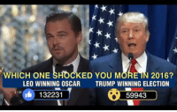 Which one shocked you more in 2016? Vote with the reactions below.: WHICH ONE SHOCKED YOU MORE N 2016?  LEO WINNING OSCAR  TRUMP WINNING ELECTION  132231  59943 Which one shocked you more in 2016? Vote with the reactions below.