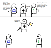 Choosing the third option (OC): Which one  will you support,  goy? Remember  we are your  brothers in Christ  even though we  hate Him!  KINGDOM OF  JERUSALEM  O choose...  There are  Christians  in  Palestine  You got to  support u  Oh btw, our  brothers are killing  innocent Christians in  Iraq! Choosing the third option (OC)