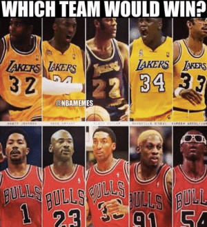 Memes, 🤖, and Team: WHICH TEAM WOULD WIN?  AKERSAKERS  @NBAMEMESE  ULL