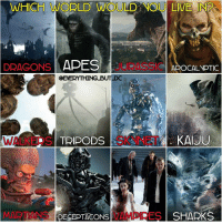 Where would you reside 🏡 if our planet was taken over? nerd geek thewalkingdead madmax transformers pacificrim planetoftheapes dragon vampires marsattacks terminator jurassicworld shark tripod horror marvel avengers dc batman starwars sharknado: WHICH WODLD WOULD NOU LIVE IN  DRAGONS  APE  APOCALYPTIC  OEVERYTHING BUT DC  KAIJU  WALKED S  TRIPODS  MARTIANS  DECEPTASONS  VAMPS RES SHARKS Where would you reside 🏡 if our planet was taken over? nerd geek thewalkingdead madmax transformers pacificrim planetoftheapes dragon vampires marsattacks terminator jurassicworld shark tripod horror marvel avengers dc batman starwars sharknado