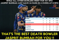 Amazing bowling spell by Jasprit Bumrah !: WHILE ALL OTHER BOWLERS WENT FOR 10+ RPO  JASPRIT BUMRAH JUST GAVE 24 RUNS IN 4 OVERS AT 6 RPO  WIKI  SPORT  Bowling  O M  R W Econ  HH Pandya  0 29 14.50  MJ McClenaghan  13.50  1 6.00  UJ Bumrah  24  o 45  11.25  SL Malinga  KV Sharma  0 32  10.66  Harbhajan Singh  0 45  0 15.00  THAT'S THE BEST DEATH BOWLER  JASPRIT BUMRAH FOR YOU Amazing bowling spell by Jasprit Bumrah !