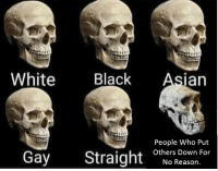"""Black, Http, and White: White Black  ian  People Who Put  Others Down For  Gay Straight oN Rean <p>A Wholesome Diagram of the Different Human Skulls. via /r/wholesomememes <a href=""""http://ift.tt/2hBdXH0"""">http://ift.tt/2hBdXH0</a></p>"""